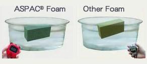 FoamB